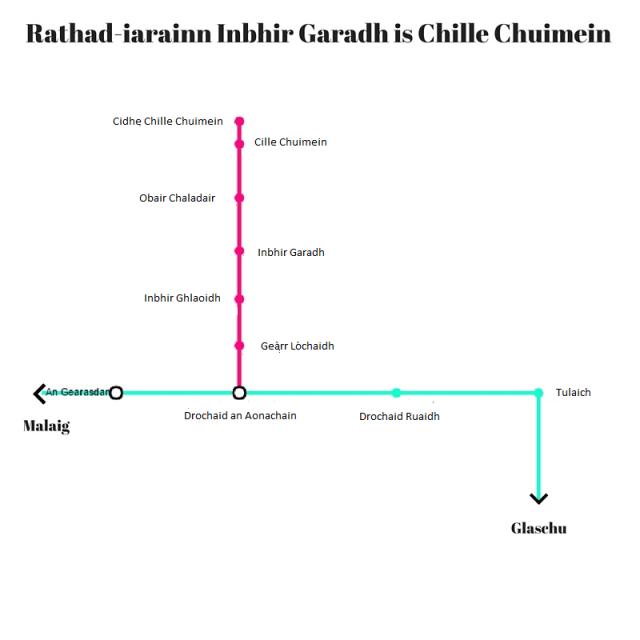 Rathad-iarainn Inbhir Garadh is Chille Chuimein